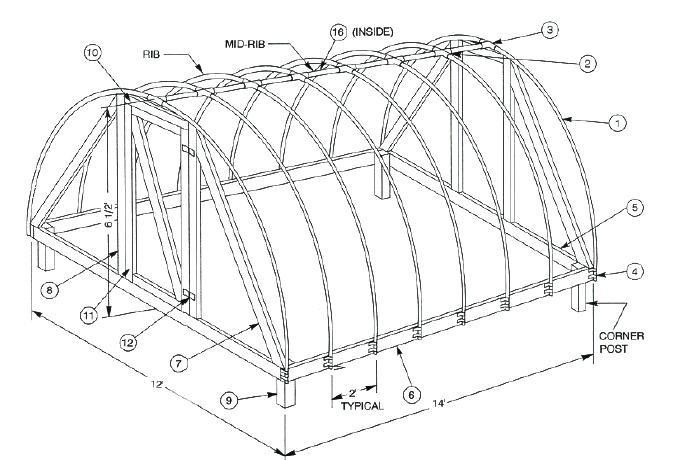Một mẫu thiết kế khung nhà lưới trồng rau mái vòm